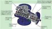 三螺杆泵|进口三螺杆泵