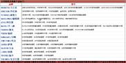派克液壓馬達-派克液壓馬達維修--深圳市澳托士液壓機械有限公司