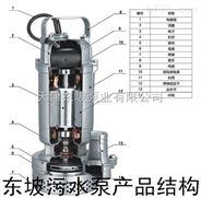 液下潜水排污泵-大功率大流量排污泵生产厂家
