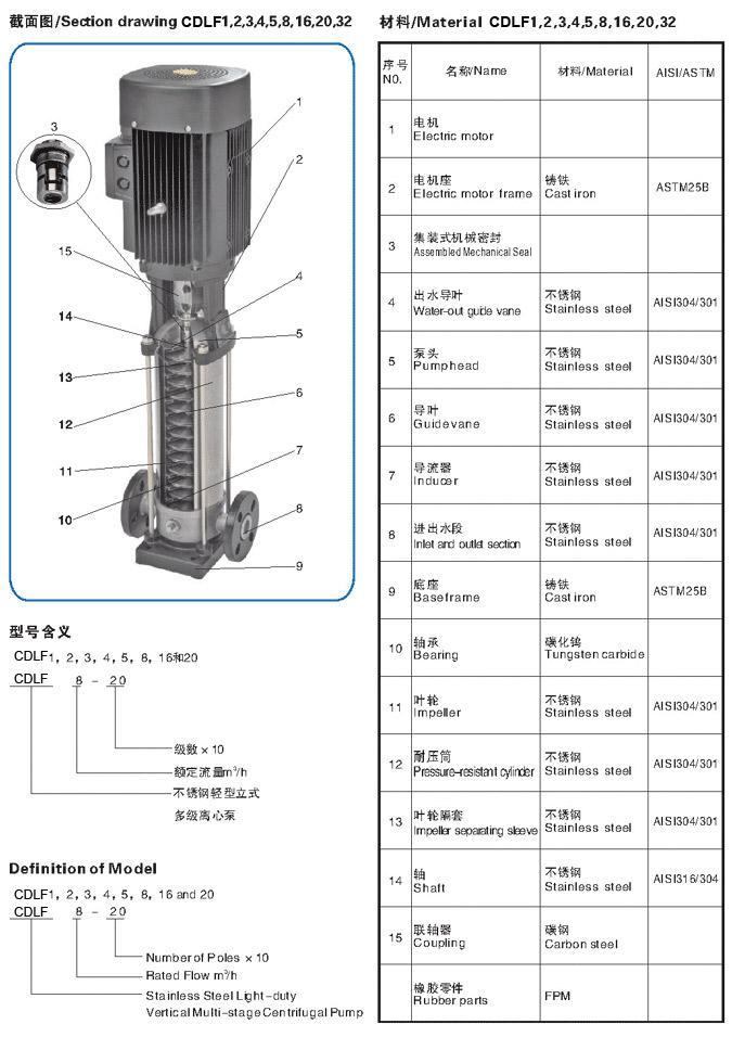水泵qdlf8内部结构图